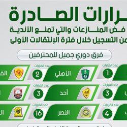 الاتحاد السعودي يوقع عقد شراكة مع بدجت السعودية