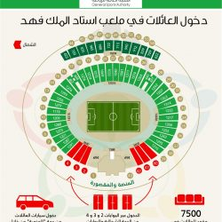 riyadh stadium