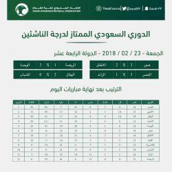 كأس خادم الحرمين الشريفين : الاتحاد يتأهل لنصف النهائي بفوزه على الشباب