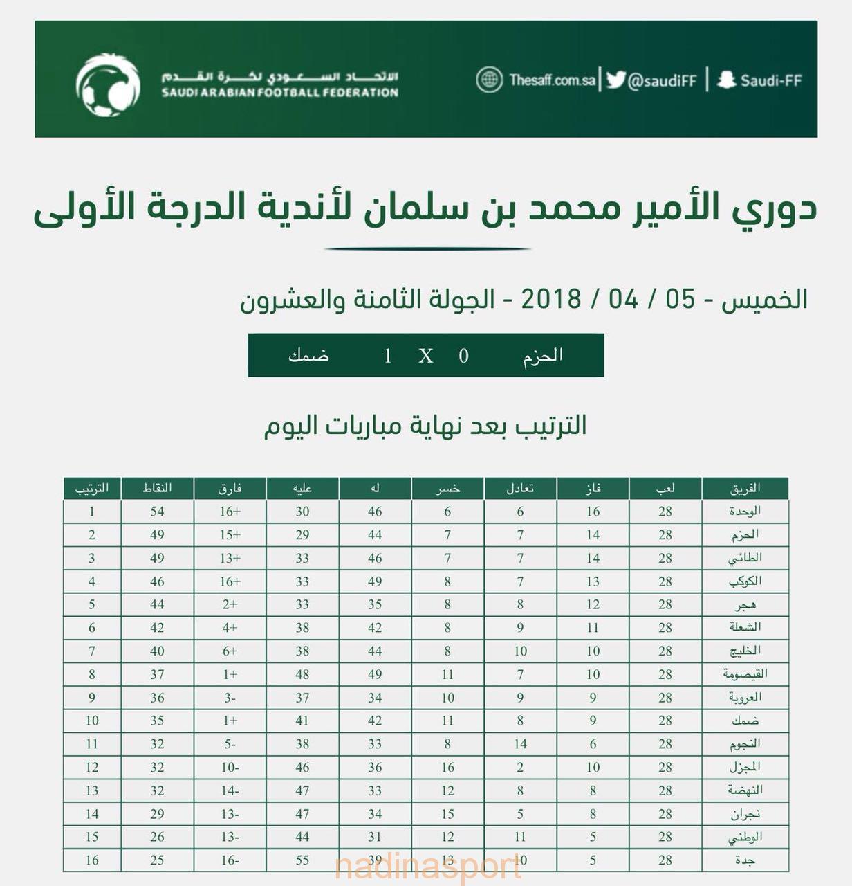 IMG-20180405-WA0279