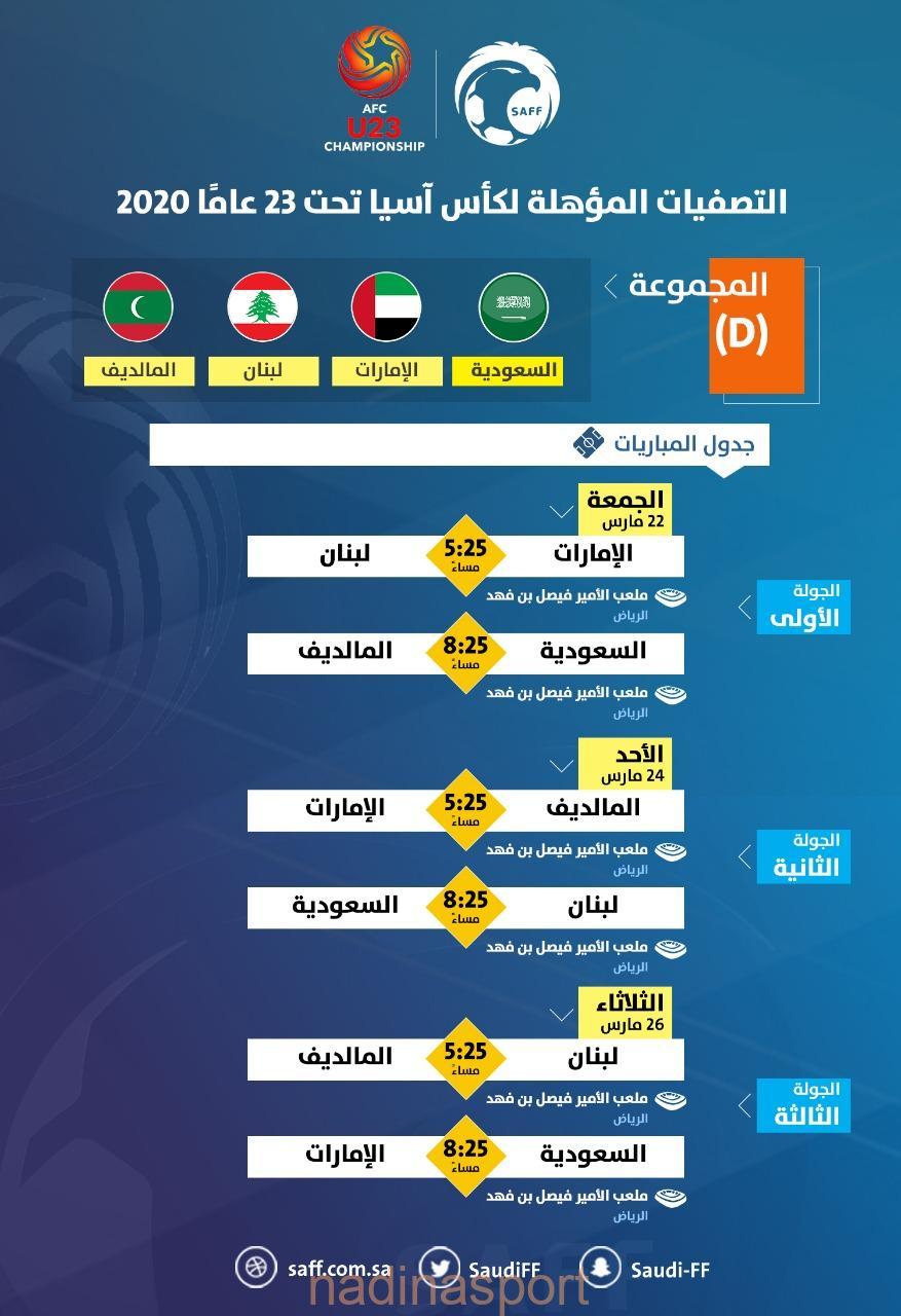 #الرياض تحتضن منافسات المجموعة الرابعة من تصفيات كأس آسيا تحت 23 عامًا