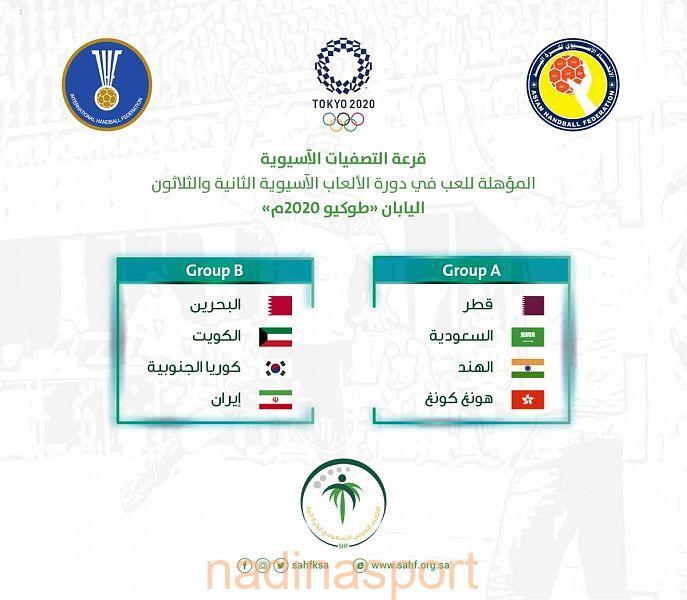 """قرعة التصفيات الآسيوية المؤهلة لأولمبياد """" طوكيو 2020م """" تضع أخضر اليد في المجموعة الأولى"""
