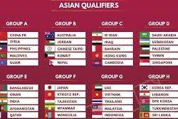قرعة تصفيات مونديال 2022 وآسيا 2023 .. الأخضر في المجموعة الرابعة